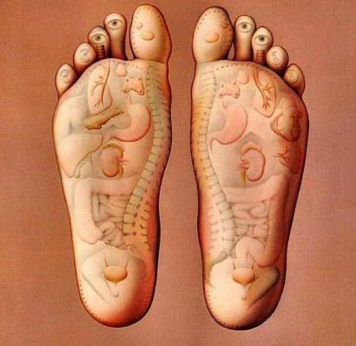 Are you Aware How Important is to Massage Your Feet Before Going to Sleep?