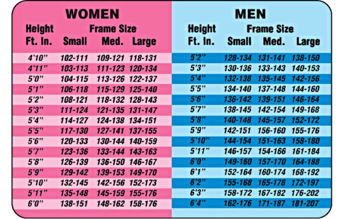 Discover Your Ideal Weight, According to Your Height | Instiks