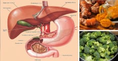 10 Liver-Cleansing Superfoods You Can't Afford NOT to Eat