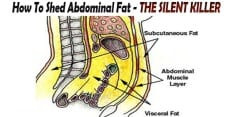 How to Shed Abdominal Fat – The Silent Killer