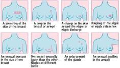 Obvious And Hidden Symptoms Of Breast Cancer