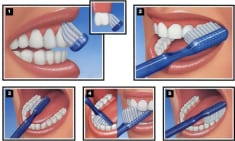 11 Ways You're Brushing Your Teeth all Wrong