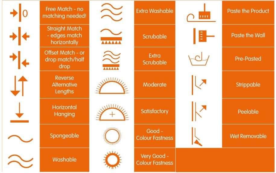 Wallpaper Symbols Guide