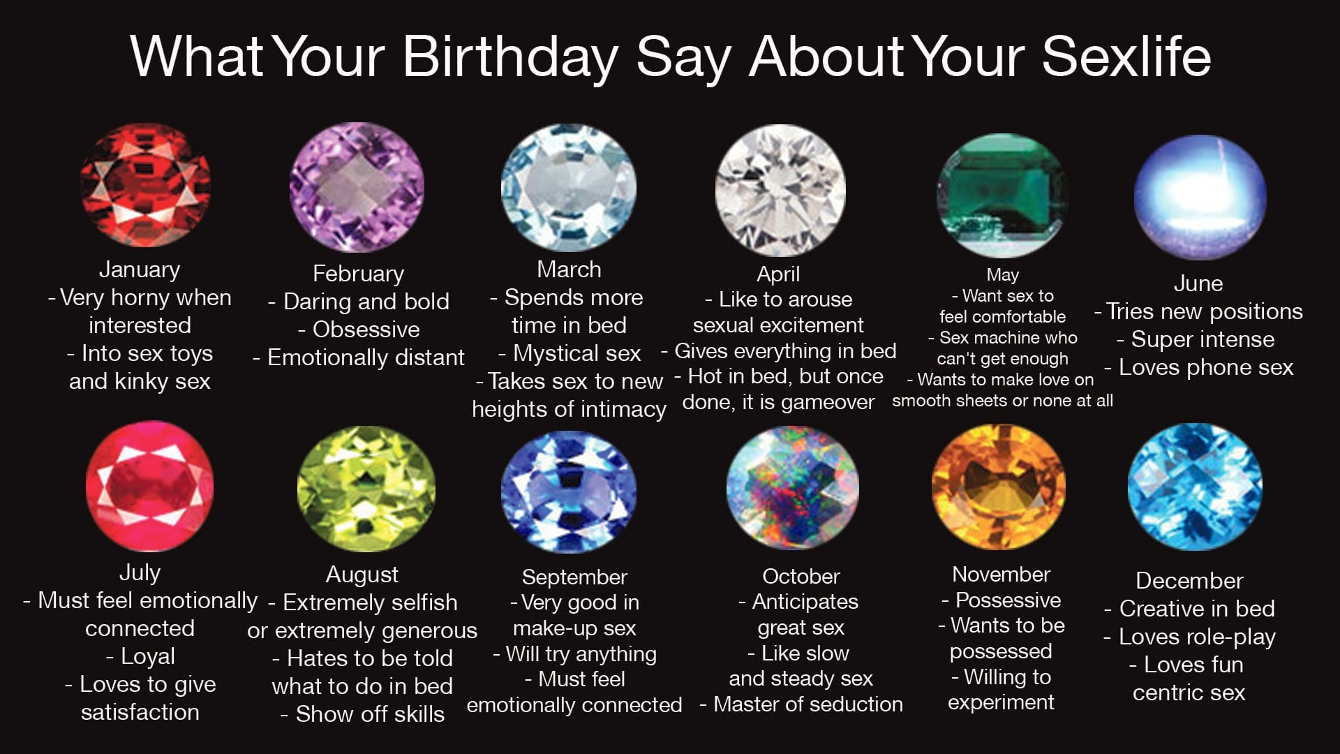 Do You Know What Your Birthstone Means It Reveals A -7846