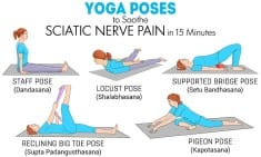 Soothe Sciatic Nerve Pain in Only 15 Minutes Using These Yoga Exercises