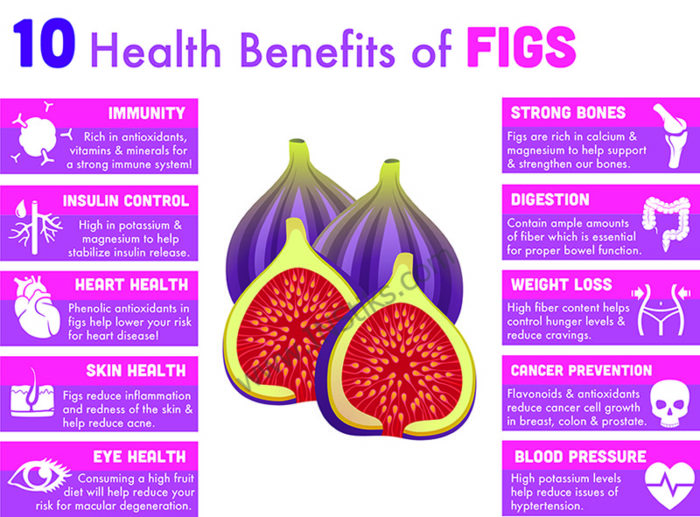 Infographics Top 10 Health Benefits of Fresh and Dried Figs