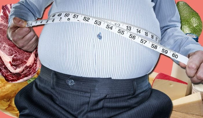 Obesity Is Harmful for You: Why Avoid It